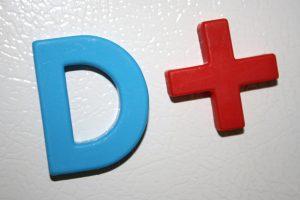 D Plus School Letter Grade - Free High Resolution Photo