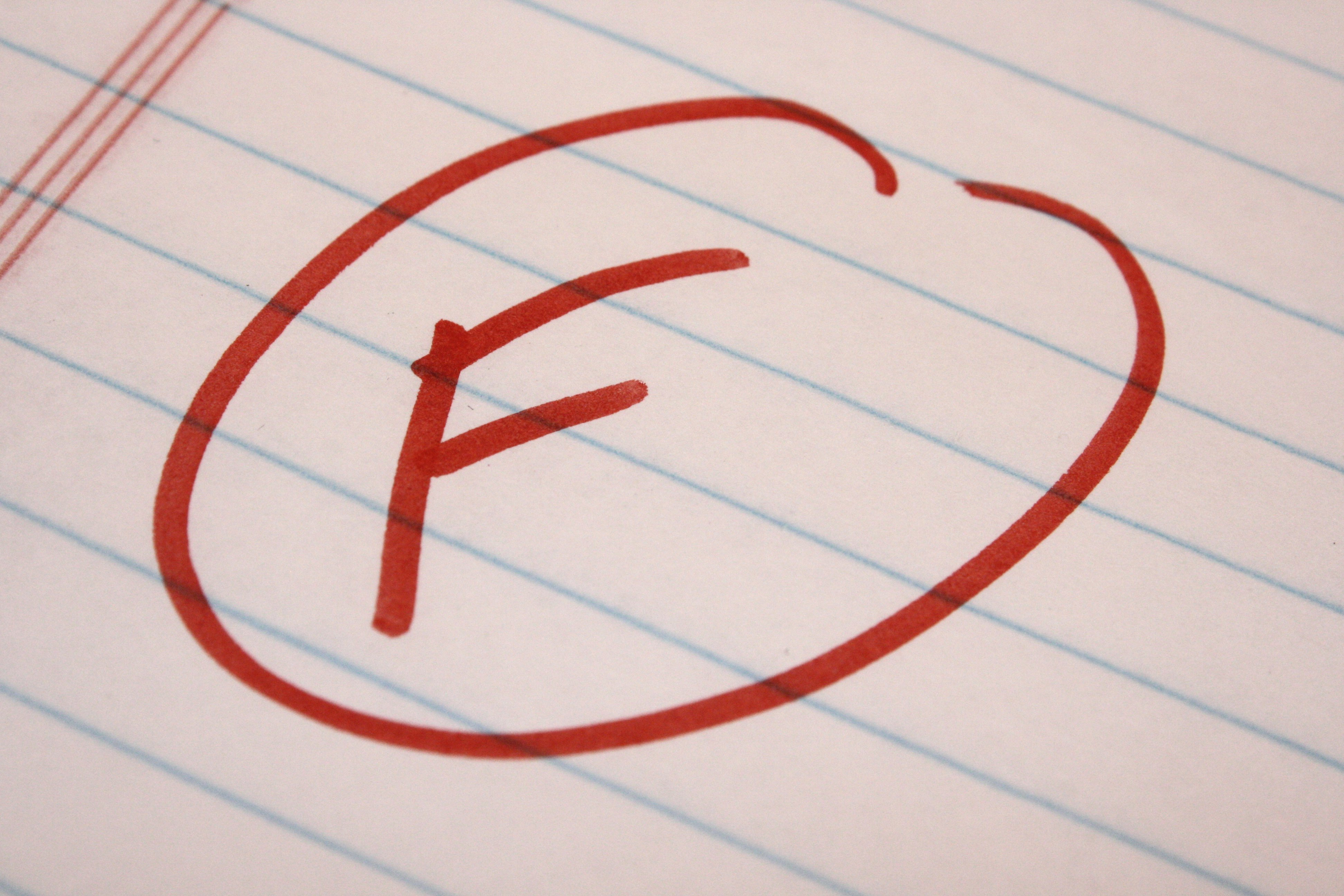 F School Letter Grade – Fail Picture Free graph